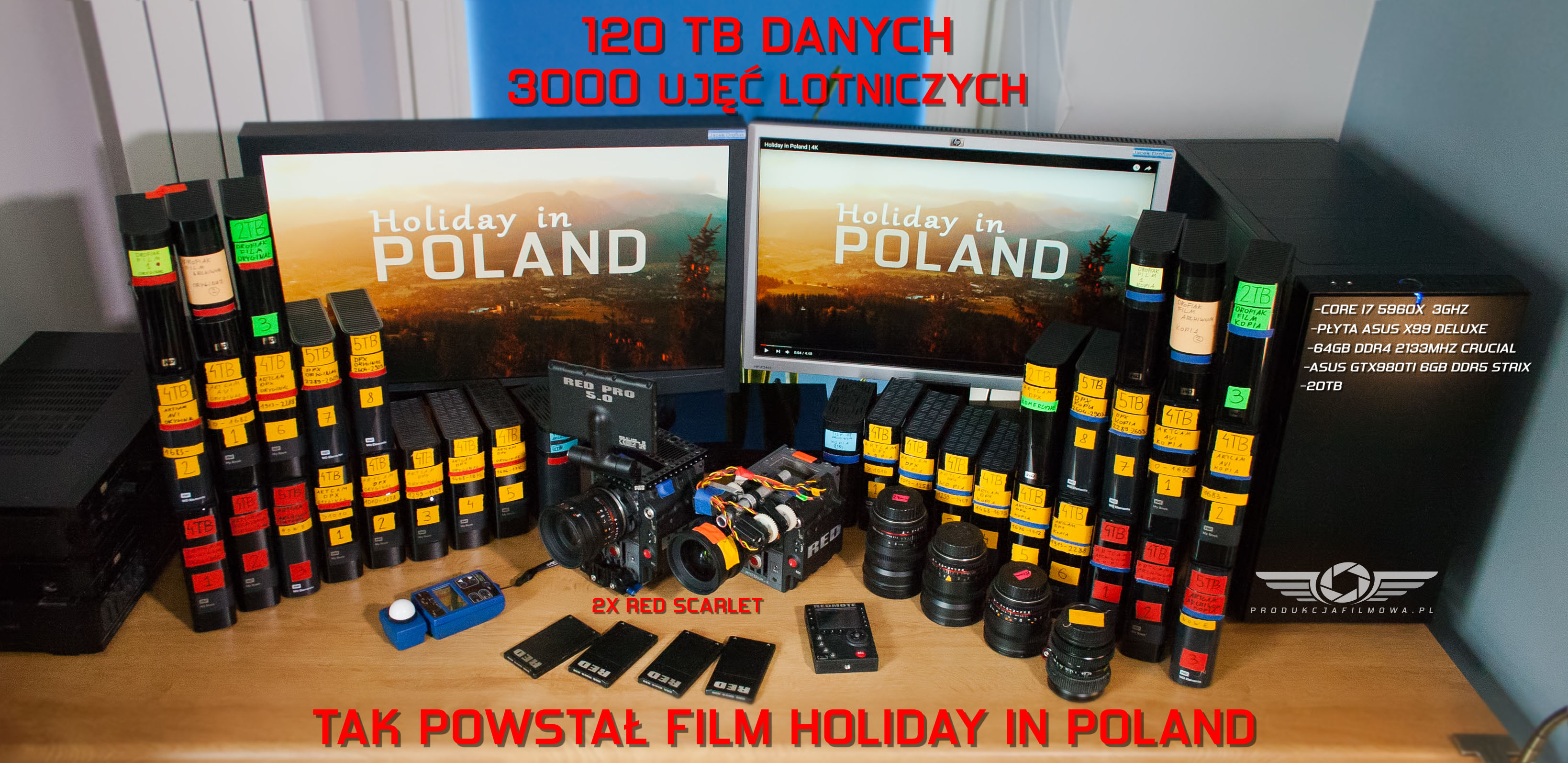 Holiday in Poland postprodukcja